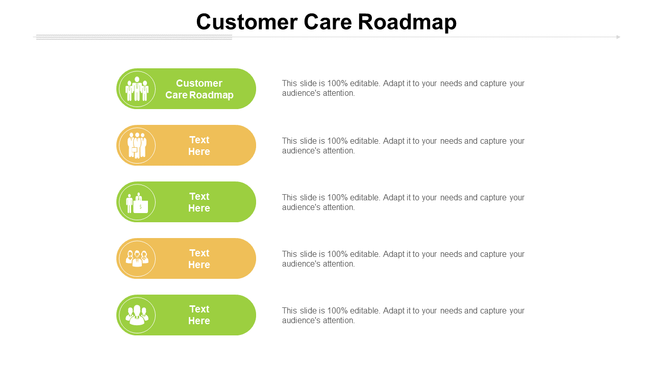 Customer Care Roadmap