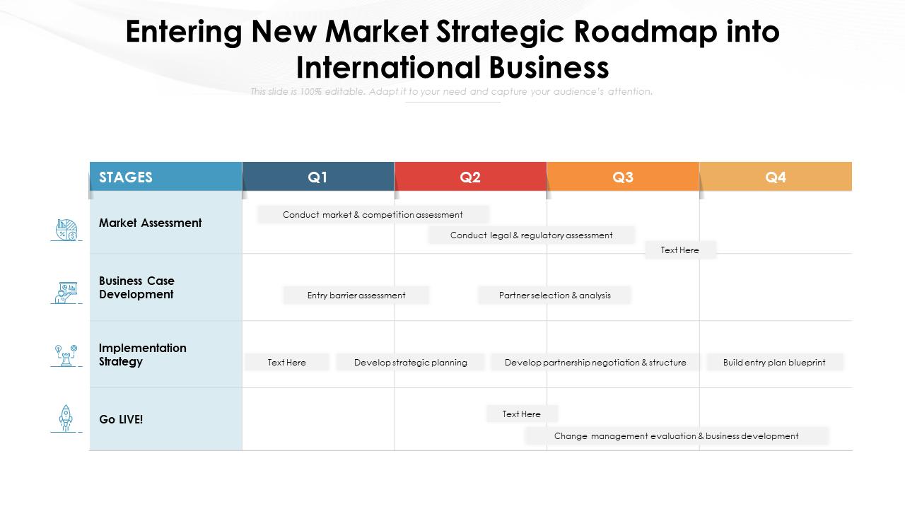 Entering New Market Strategic Roadmap