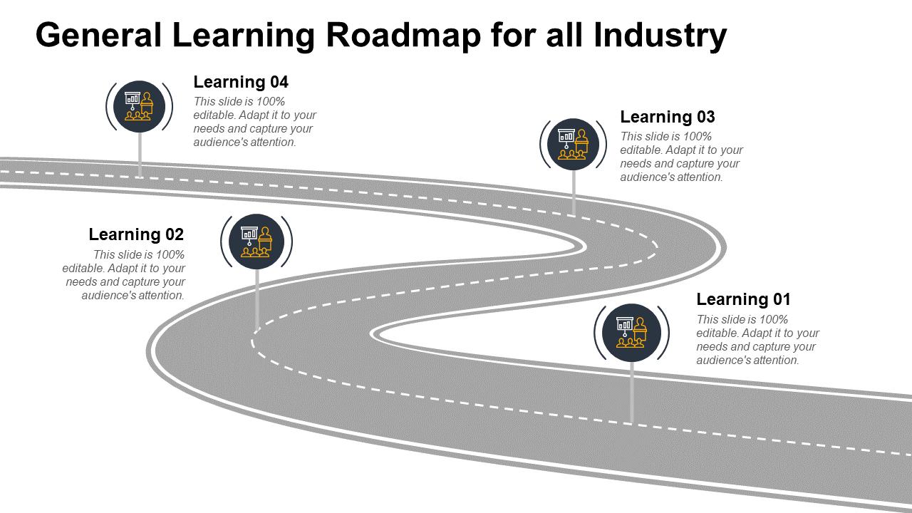 General Learning Roadmap