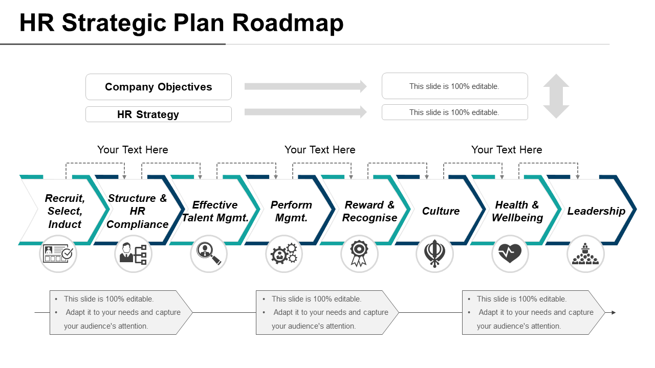 HR Strategic Plan Roadmap