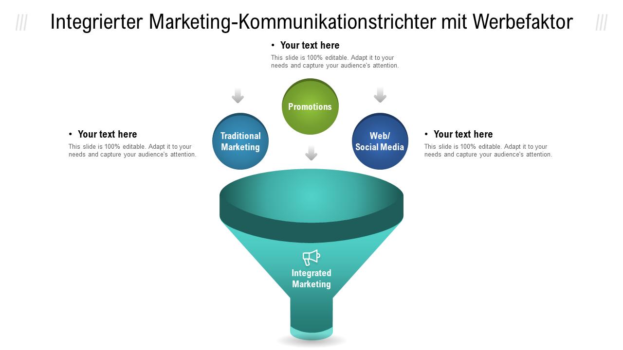 Integrierter Marketing Kommunikationstrichter mit Werbefaktor