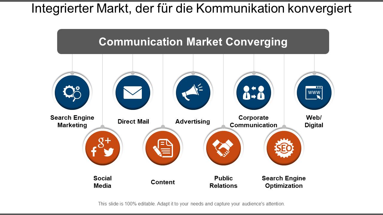 Integrierter Markt konvergiert für die Kommunikation PowerPoint Folie