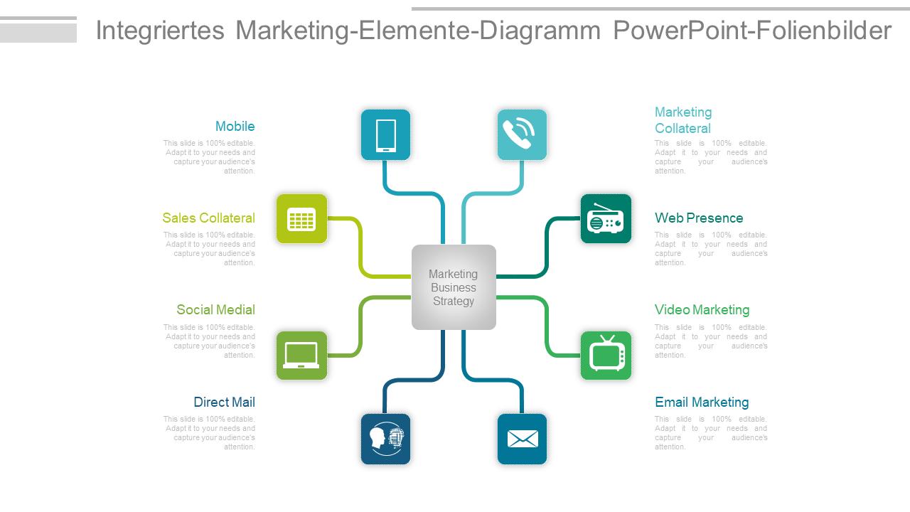 Integriertes Marketing Elemente Diagramm PowerPoint Folie