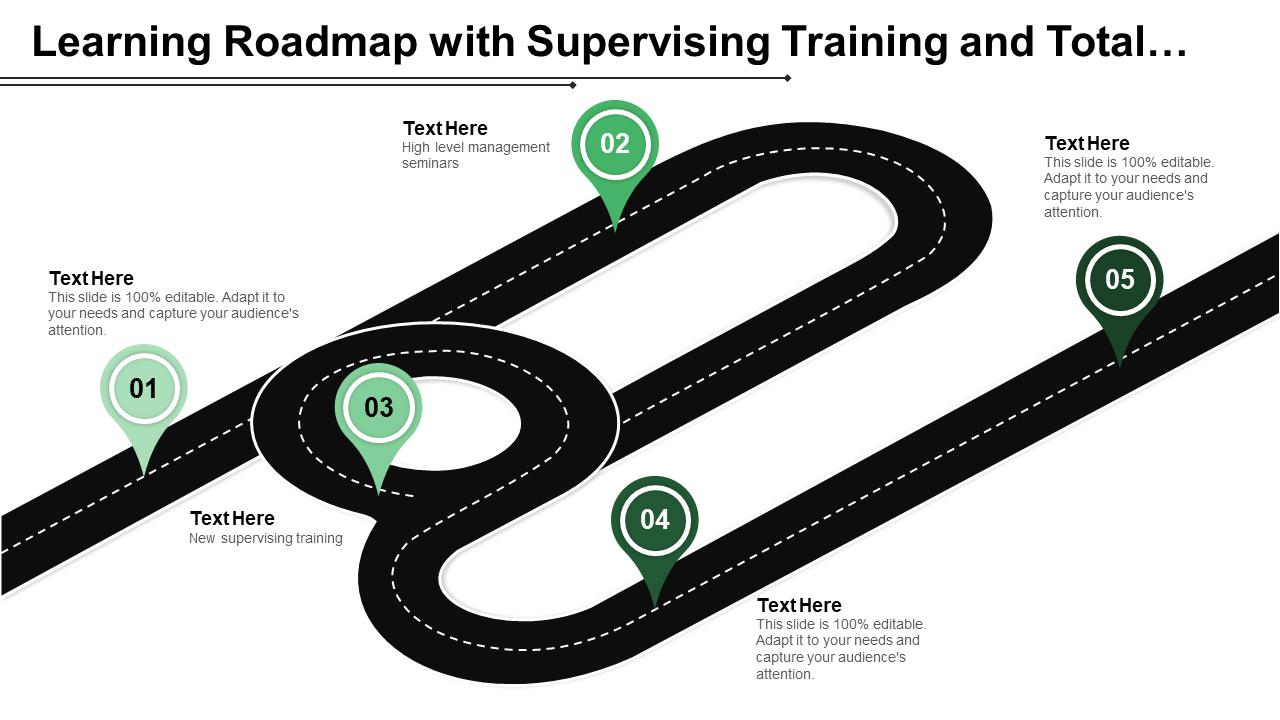 Learning Roadmap