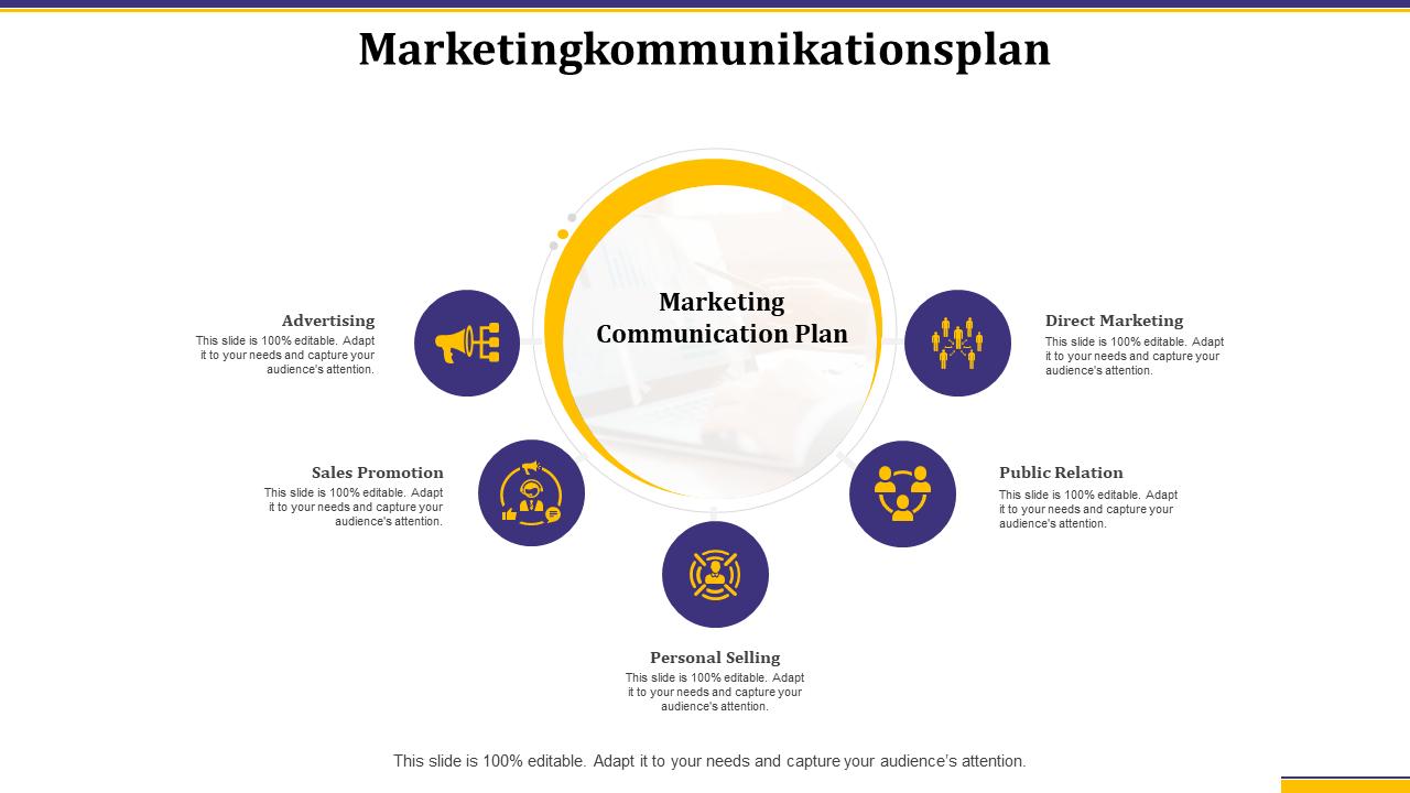 Marketing Kommunikationsplan Direktmarketing PPT Vorlage