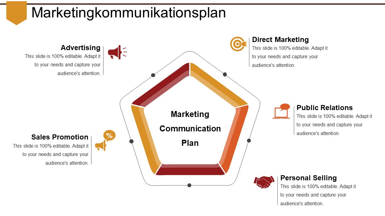 Marketing Kommunikationsplan PowerPoint Bilder