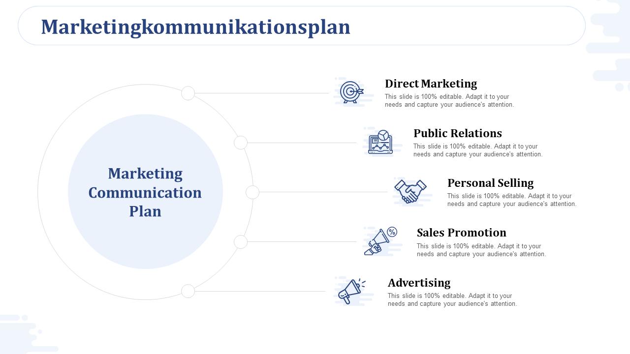 Marketingkommunikationsplan Direktmarketing PPT