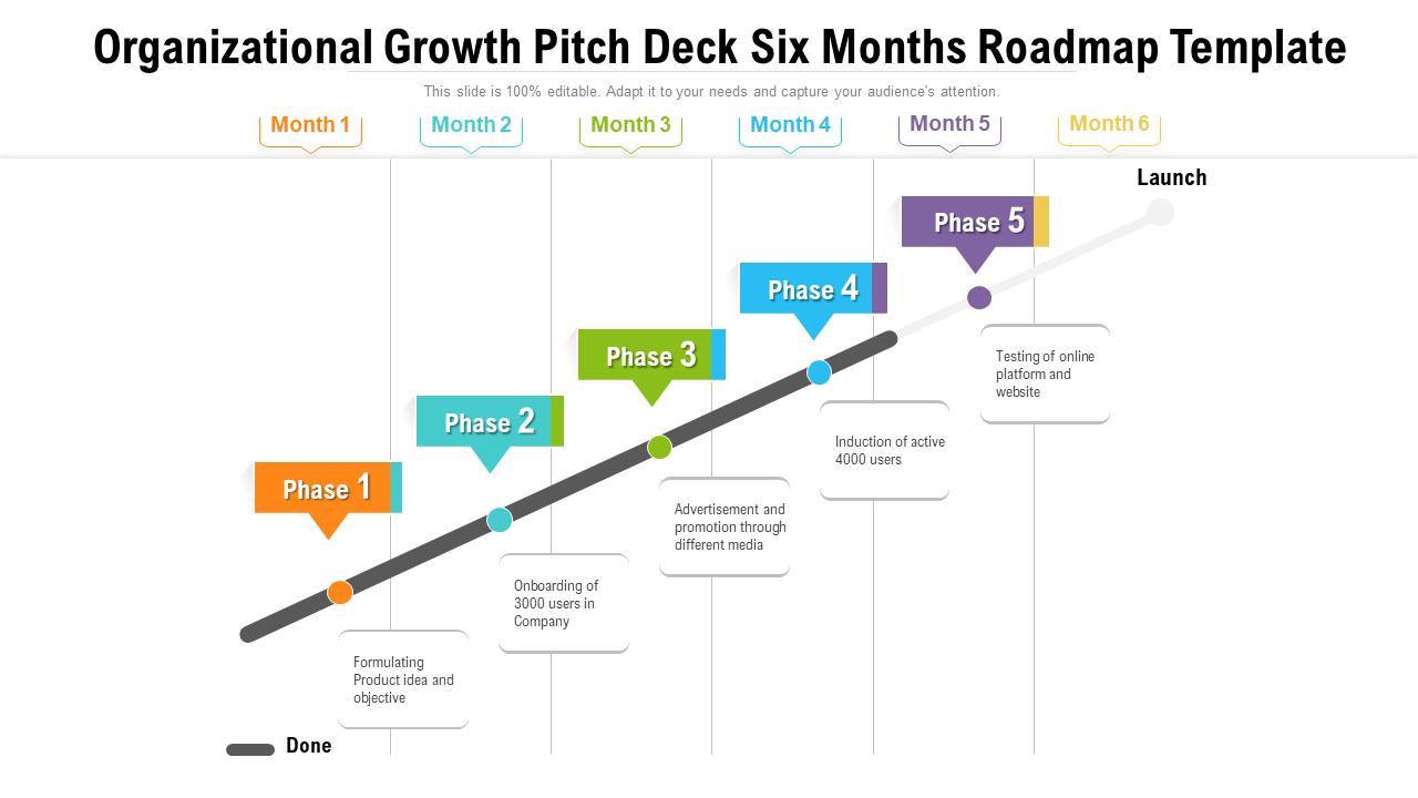 Organizational Growth Pitch Deck Six Months Roadmap Template