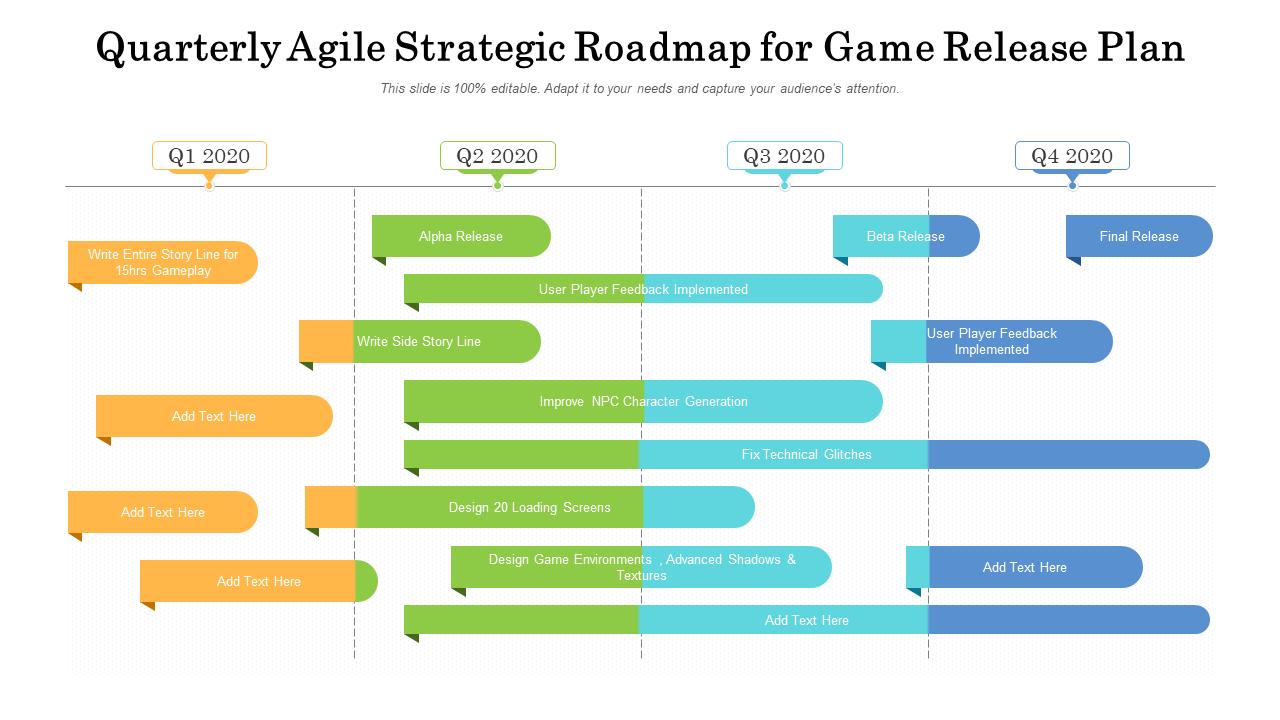 Quarterly Agile Strategic Roadmap for Game Release Plan