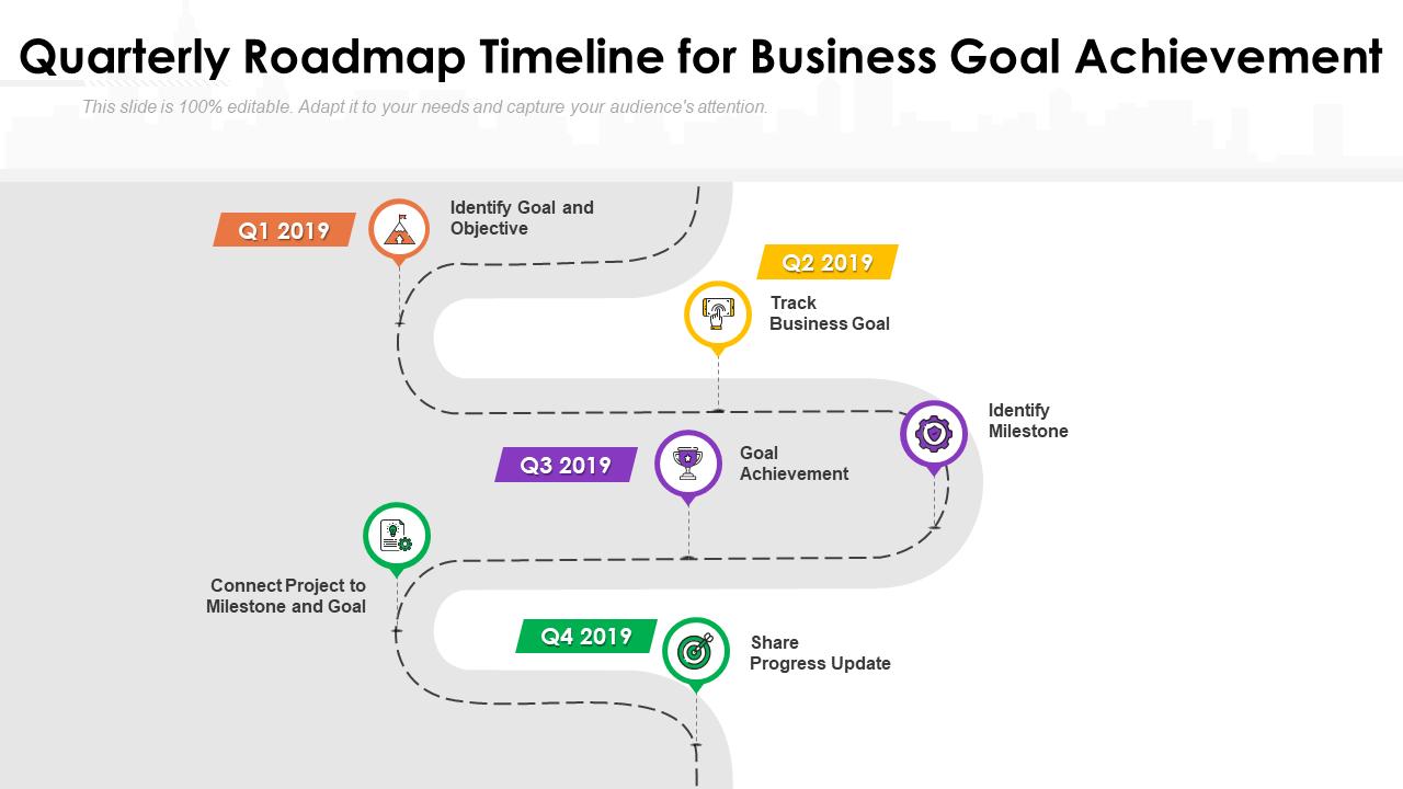 Quarterly Roadmap Timeline