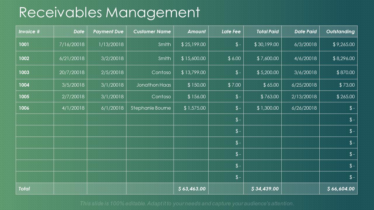 Receivables Management Invoice PowerPoint Presentation Infographics