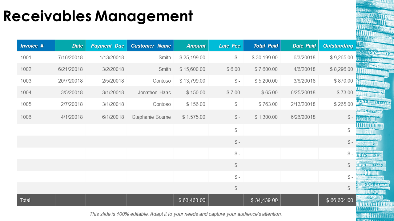 Receivables Management Layouts Summary PowerPoint Slides