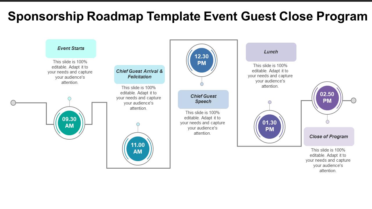 Sponsorship Roadmap PPT