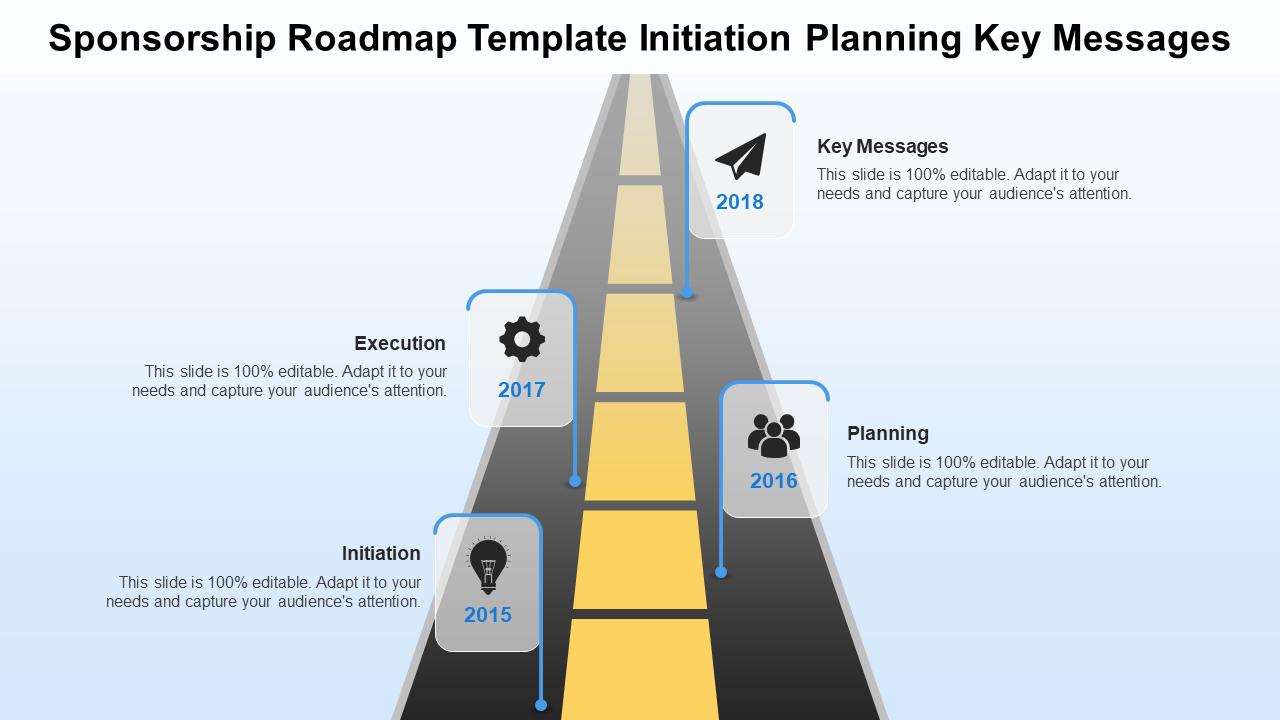 Sponsorship Roadmap Template