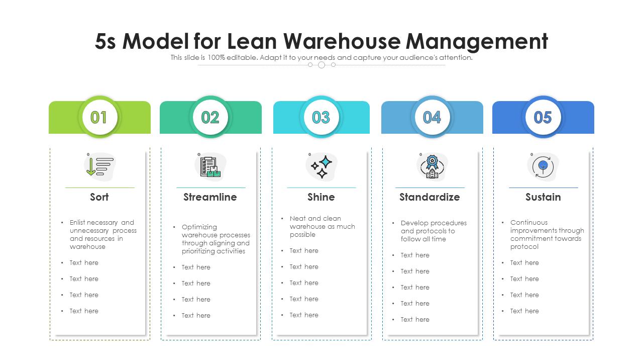 5s Model For Lean Warehouse Management PowerPoint Slides