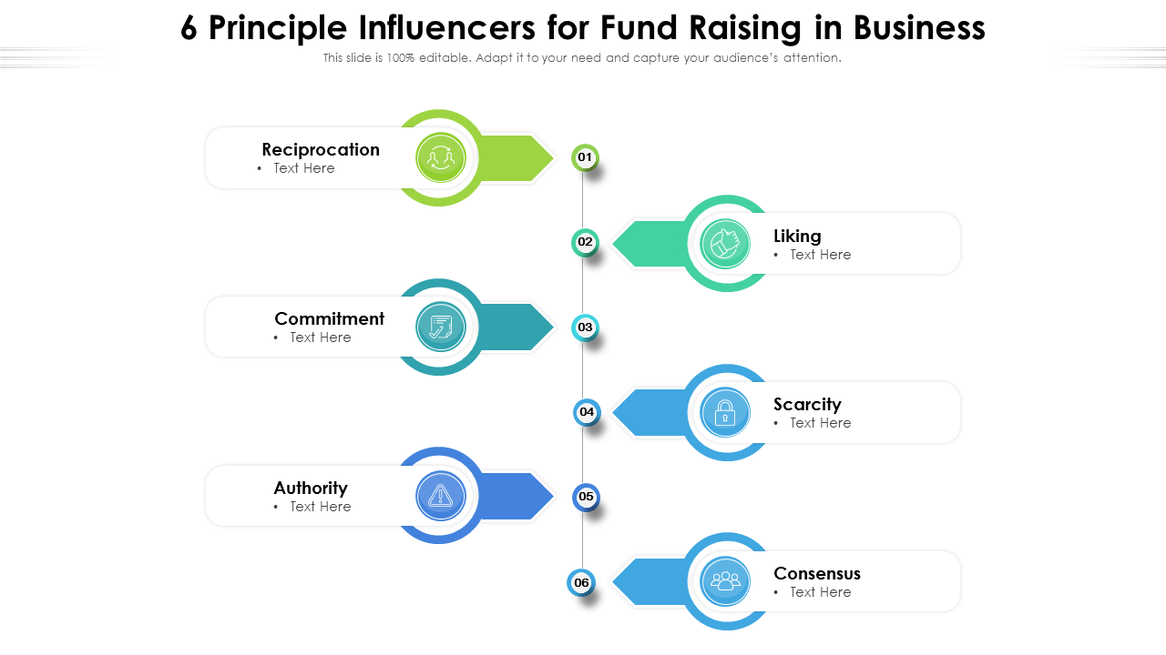6 Principle Influencers For Fund Raising In Business PowerPoint Slides