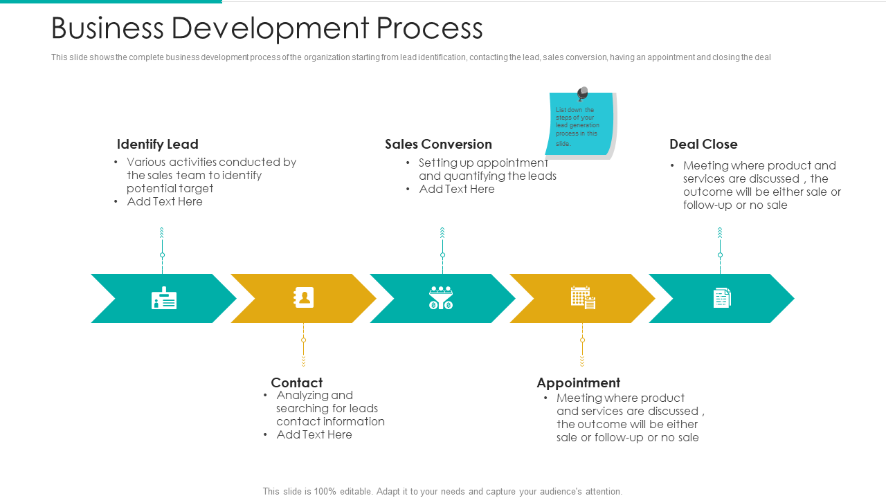 Business Development Process Strategic Plan Marketing Business Development Ppt Slide