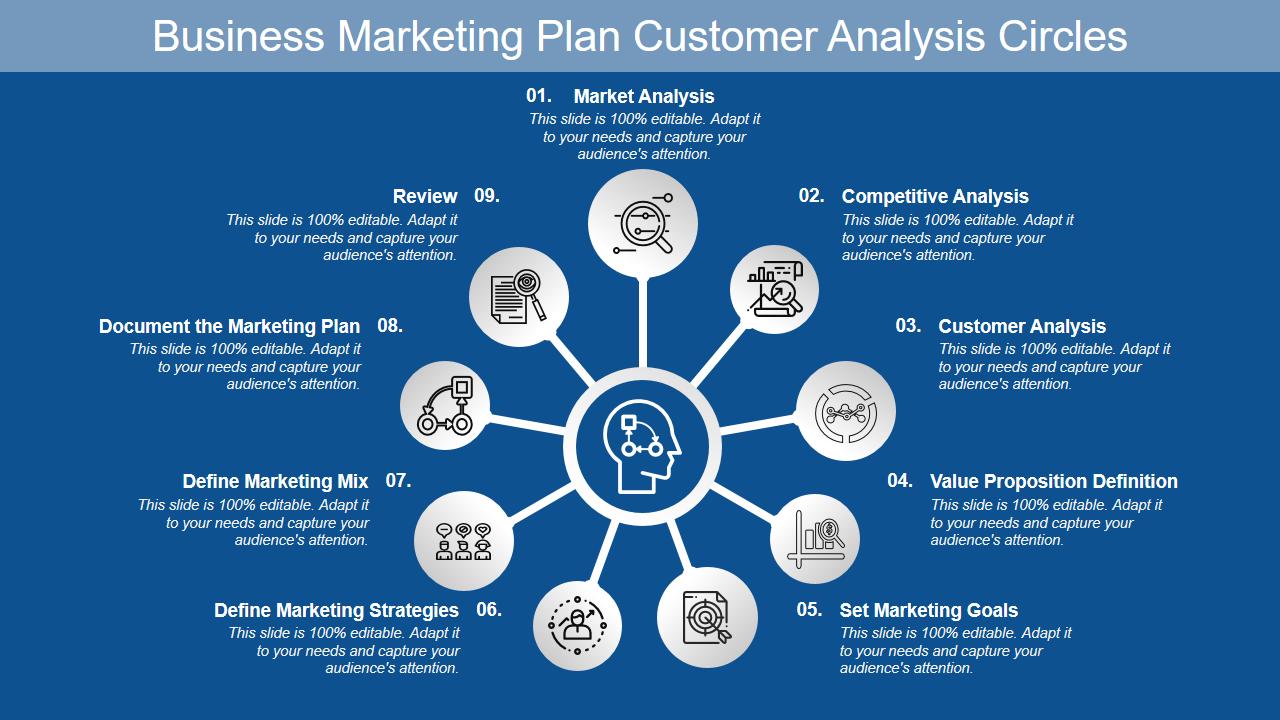 Business Marketing Plan Customer Analysis Circles