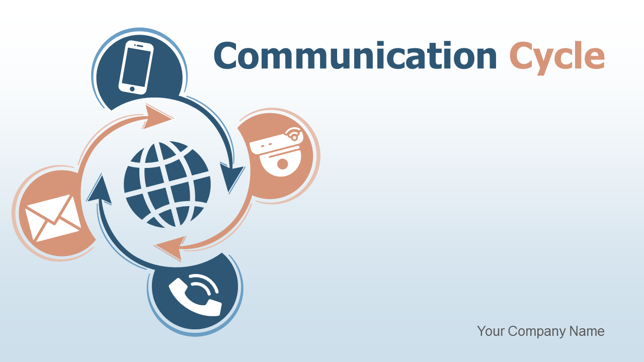 Communication Cycle PowerPoint Presentation Slides