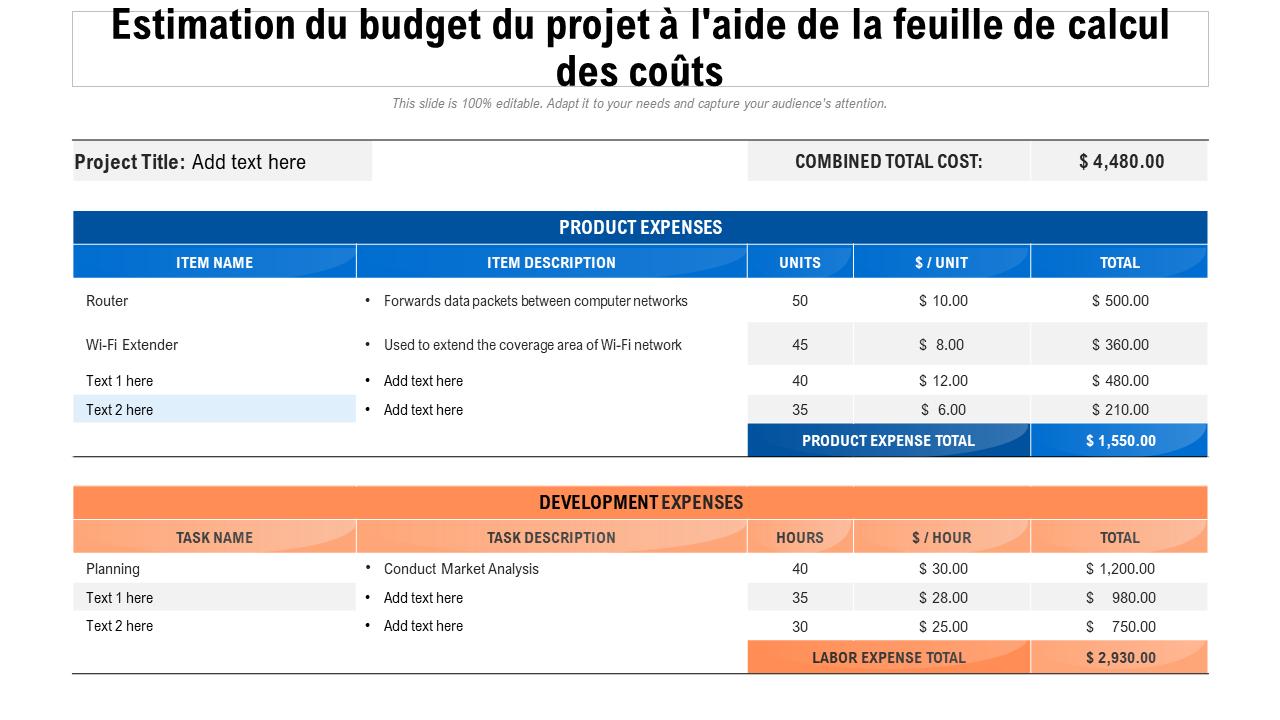 Estimation du budget du projet à l'aide de la feuille de calcul des coûts
