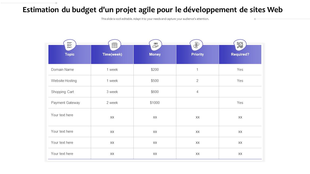 Estimation du budget d'un projet agile pour le développement de sites Web