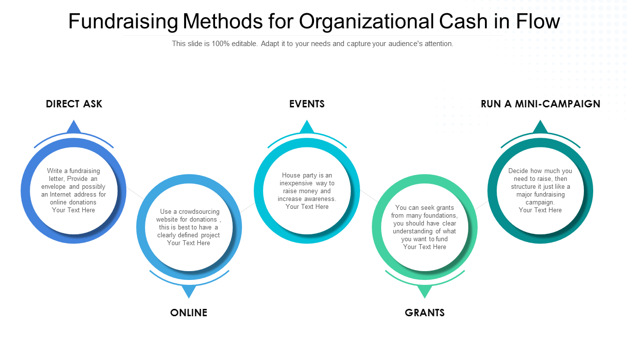 Fundraising Methods For Organizational Cash In Flow PowerPoint Slides