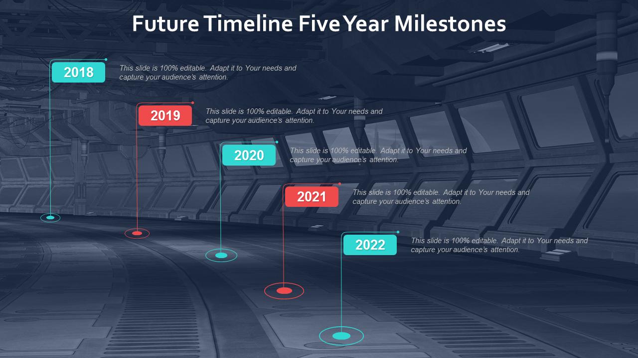 Future Timeline Five Year Milestones PowerPoint Slides