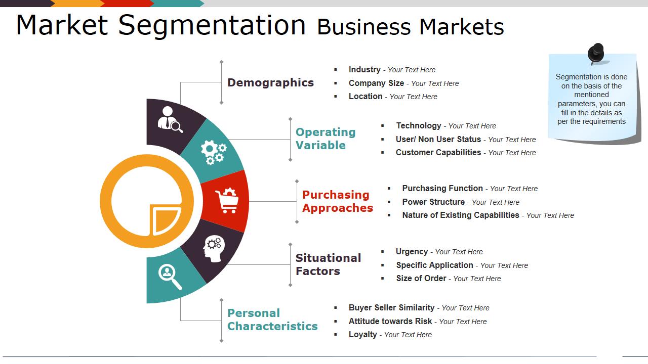 Market Segmentation Business Markets Ppt Examples