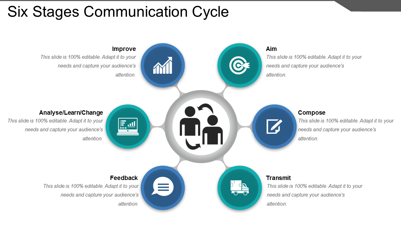 Six Stages Communication Cycle PPT Background