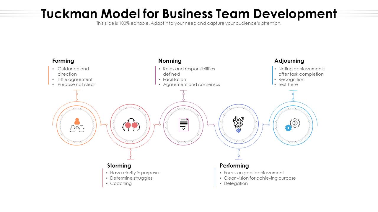 Tuckman Model For Business Team Development PowerPoint Slides