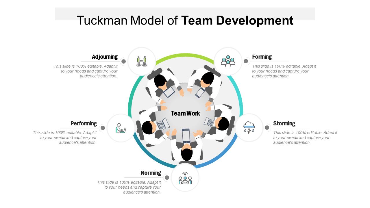 Tuckman Model Of Team Development PowerPoint Slides