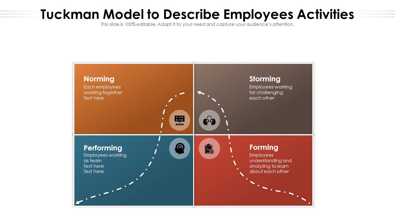 Tuckman Model To Describe Employees Activities PowerPoint Slides